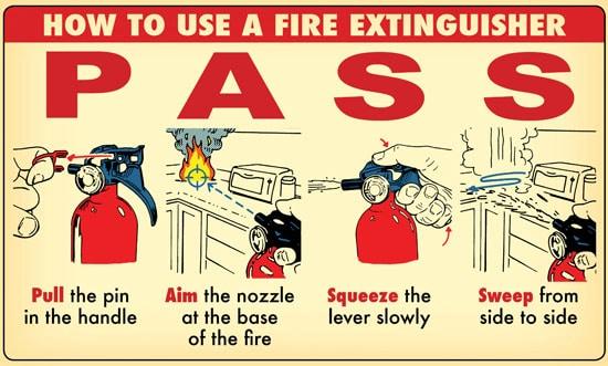 Begini Cara Penggunaan Fire Extinguisher Secara Benar