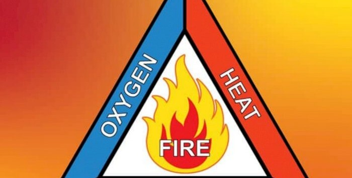Mengenal Tentang Segitiga Api